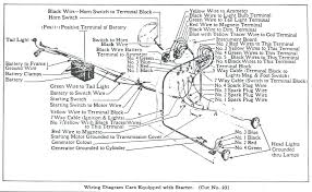 ford 8n ignition wiring diagram notasdecafe co 8n ford tractor ignition wiring diagram front mount solutions