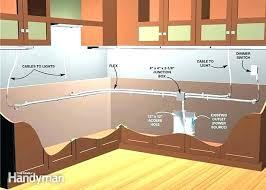 under cabinet plug in lighting. Plugmold Under Cabinet Plug In Lighting
