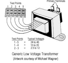 low voltage control transformer test unplug the oven low voltage transformer