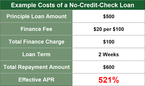 To be clear, we are in no way saying that you need a loan or that you should get a loan. 7 Unsecured Personal Loans For Bad Credit 2021 Badcredit Org