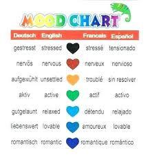 Disney Mood Bracelet Color Meanings Detailed Mood Bracelet