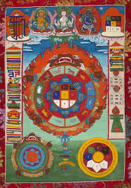Eye Burfi Srid Pa Ho Divination Chart Tibet Late