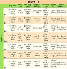 1 2 Year Baby Food Chart In Hindi Www Bedowntowndaytona Com