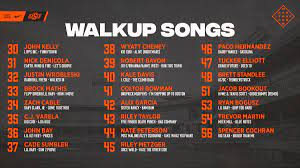 Down with the sickness by disturbed. Osu Cowboy Baseball On Twitter What S Your Favorite Cowboy Walk Up Out Song For 2021 At O Brate Makeithappen Gopokes