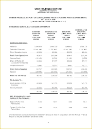 Quarterly Report Formats Quarterly Balance Sheet Template Or Sample Report Format Small