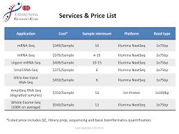免费Website Pricing List | 样本文件在Allbusinesstemplates.com