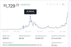 Bitcoin is the biggest and most recognized fish in the crypto sea, with a market cap of more than $1 banks have caught on as well: Best Crypto To Buy In 2021 Bitcoin Vs Ethereum Vs Dogecoin By Arvind Ar Coinmonks Feb 2021 Medium