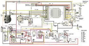 b boat wiring schematics wiring diagrams best lund boat wiring diagram wiring library boat wiring charts b boat wiring schematics