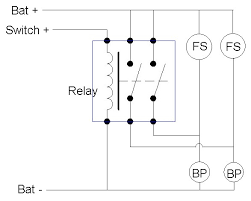 rule bilge pump float switch wiring diagram images rule bilge Rule Automatic Bilge Pump Wiring Diagram rule automatic bilge pump wiring diagram wiring diagram and, wiring diagram rule 500 automatic bilge pump wiring diagram