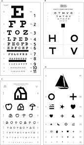 Childhood Eye Examination American Family Physician