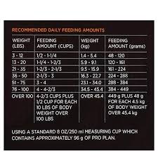 Purina Puppy Feeding Chart 65 Accurate Purina Dog Chart