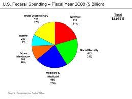 Federal Budget Pie Chart 2009 8 Ridiculous Things Bigger Than Nasas Budget Universe Today