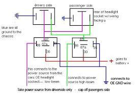 headlight wiring diagram tutorial 93 97 ae102 jdm h4 headlight Headlight Socket Wiring Diagram headlight wiring diagram tutorial 93 97 ae102 jdm h4 headlight wiring headlight connector wiring diagram