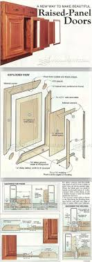Cabinet Door how to build a raised panel cabinet door photos : Making Raised Panel Doors - Cabinet Door Construction and ...