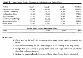 Solved Exhibit 4 1 Wage Survey Results Comparative Salar