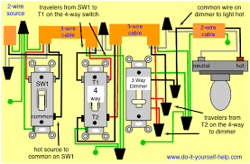 4 way switch wiring diagrams do it yourself help com Three Way Switch With Dimmer Wiring Diagram 4 way dimmer wiring diagram 3 way switch with dimmer wiring diagram