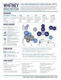 Resume Infographic Template Infographic Resume Template Resume Badak 61
