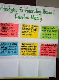 best writing anchor charts images teaching strategies for generating personal narrative writing