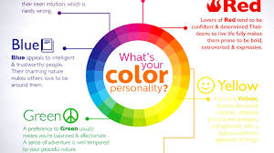 Learn how you see color with this fun and simple color iq test. Luscher Color Test Psychology Psychology Choices