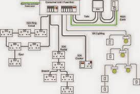 boat wiring diagrams basic wiring diagram Pontoon Boat Wiring Diagram boat wiring code diagram images base amornsak co pontoon boat wiring diagram free
