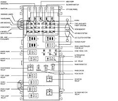 2000 ford ranger ignition fuse diagram wiring diagram expert ranger fuse box diagram manual e book 2000 ford ranger ignition fuse diagram