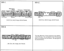 safc neo wiring diagram sr20det images sr20det apexi neo wiring apexi vtec controller wiring diagram nilza net