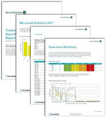 Tracking Microsoft Security Bulletins Detailed Reports Sc