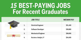 best paying jobs for young professionals business insider