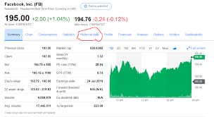 How To Read A Stock Chart On Yahoo Financial Analytics Exploratory Data Analysis Of Stock Data