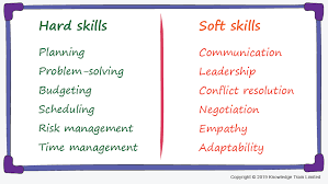 What Soft Skills Do Project Managers Need