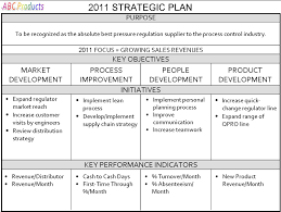 Sample Small Business Plans sample small business plans financial objectives plan example one ...