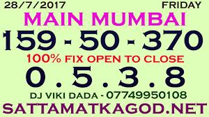 Main Mumbai Matka Tips Main Mumbai Winning Lottery