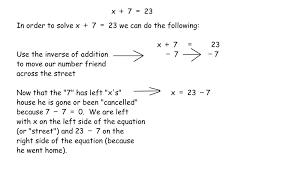 inverse for 1 step algebraic equation