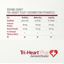 Ivermectin Pyrantel Save On Heartgard Plus Generic