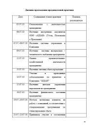 Отчет по практике в юридической фирме дневник Дневник о прохождении практики в юридической фирме