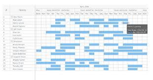 Javascript Timeline Chart Anygantt Js Gantt Charts 8 4 2 Anygantt Js Gantt Charts
