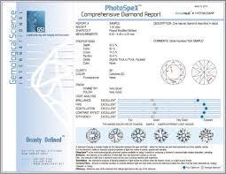 Gsi Diamond Grading Chart Grading Reports Gsi Gemological Science International