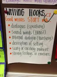 writing hooks i think i usually start my stories out like this writing hooks i think i usually start my stories out like this