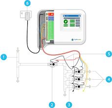 irrigation wiring diagram irrigation database wiring hunter valve wiring diagram
