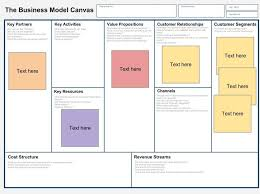 Revenue Model Template Business Model Template Template Sample Business Plan