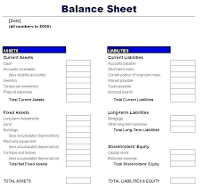 Accounts Payable Template Andrewhaslen Co