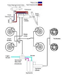 hydraulic tag axle brake information irv2 forums