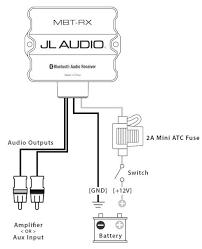 jl audio 13w7 wiring diagram somurich com JL Audio Subwoofers jl audio 13w7 wiring diagram nice jl audio wiring diagram gallery electrical circuit diagram
