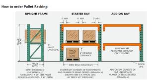 How To Quote A Selective Structural Pallet Rack System