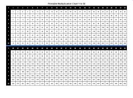 free printable multiplication table 1