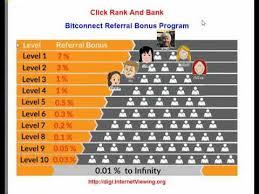 Bitconnect Referral Chart Bitconnect Referral Bonus Program