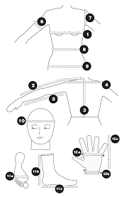 Costume Measurement Sheet Template Standard Body Measurements Sizing Welcome To The Craft