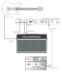 pairing a midi foot controller your guitar rig guitar chalk rocktron midi foot controller basic connection