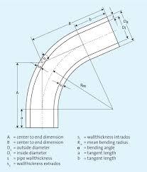 By Duoc Lieut Un Hien Hydraulic Hose Bend Radius Chart