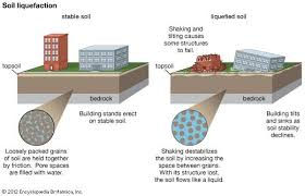 An earthquake (also known as a quake, tremor or temblor) is the shaking of the surface of the earth resulting from a sudden release of energy in the earth's lithosphere that creates seismic waves. Soil Liquefaction Definition Examples Facts Geology Soil Mechanics Soil